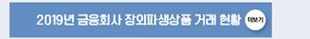 2019년 금융회사 장외파생상품 거래 현황