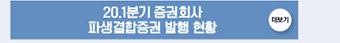 '20.1분기 증권회사 파생결합증권 발행 현황