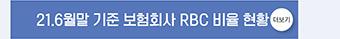 21.6월말 기준 보험회사 RBC 비율 현황